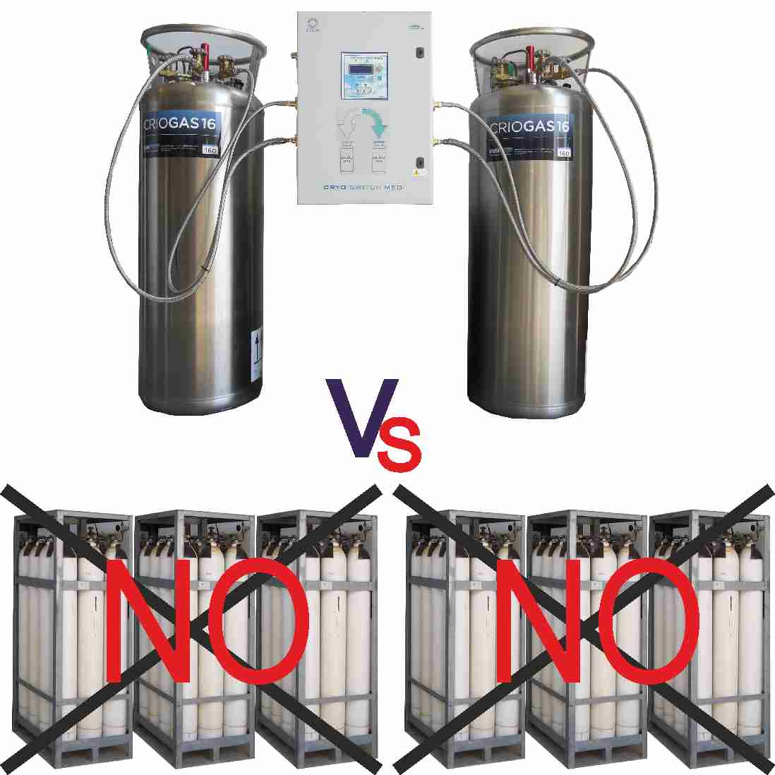Switch over system for medical oxygen supply 2